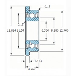 Rodamiento DDRIF-814ZZR