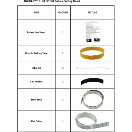 KIT FLAT CABLES, CUTTING HEAD