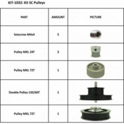 KIT SC PULLEYS
