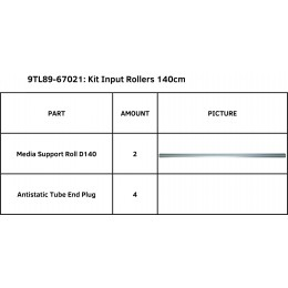 KIT INPUT ROLLERS S ONE D140(FX)